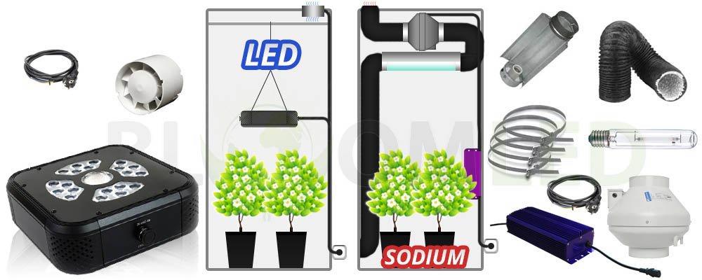 Eclairage LED pour plantes SpectraMODULE