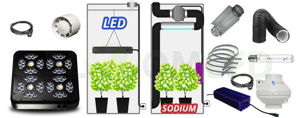 Eclairage-horticole-led-Spectramodule-x540c