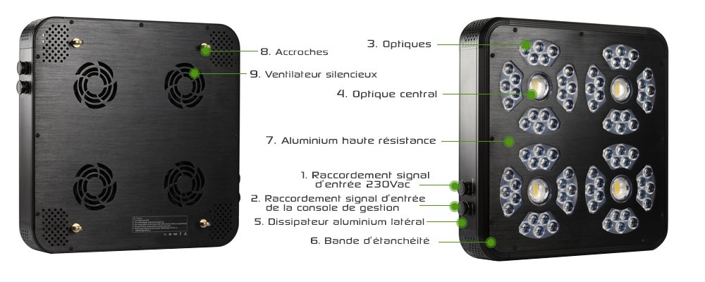 information-spectramodule-x540-eclairage-horticole-led