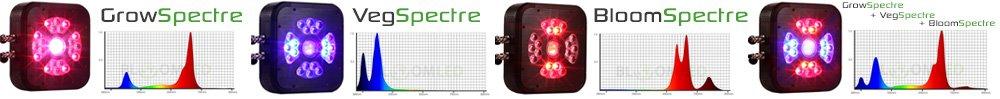 spectres-spectramodule-x135-led