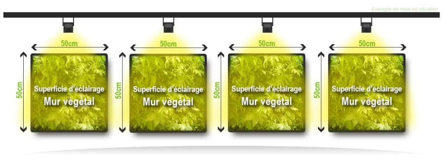 Superficie éclairage horticole led pour mur végétal